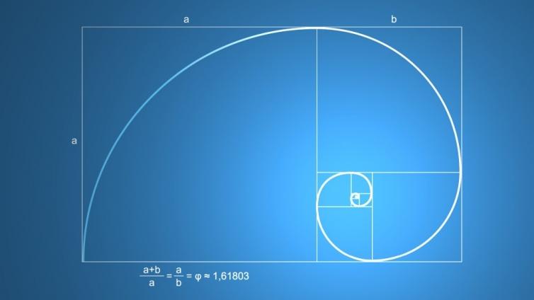 考研数学二必考题型整理