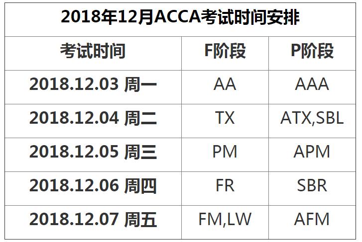 18年12月的ACCa考试安排是怎样的?
